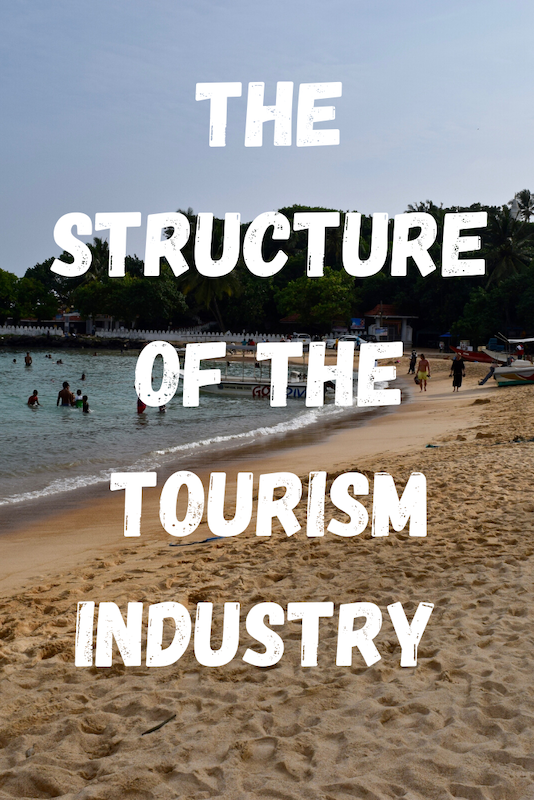 Components of tourism: Structure of the tourism industry
