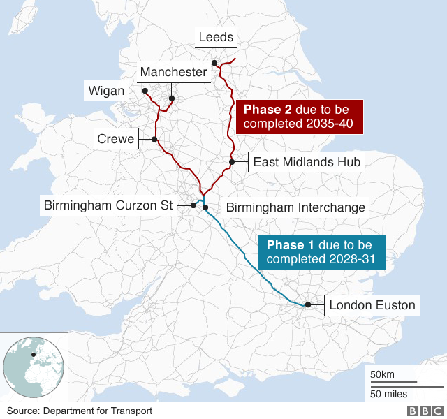 High speed rail UK