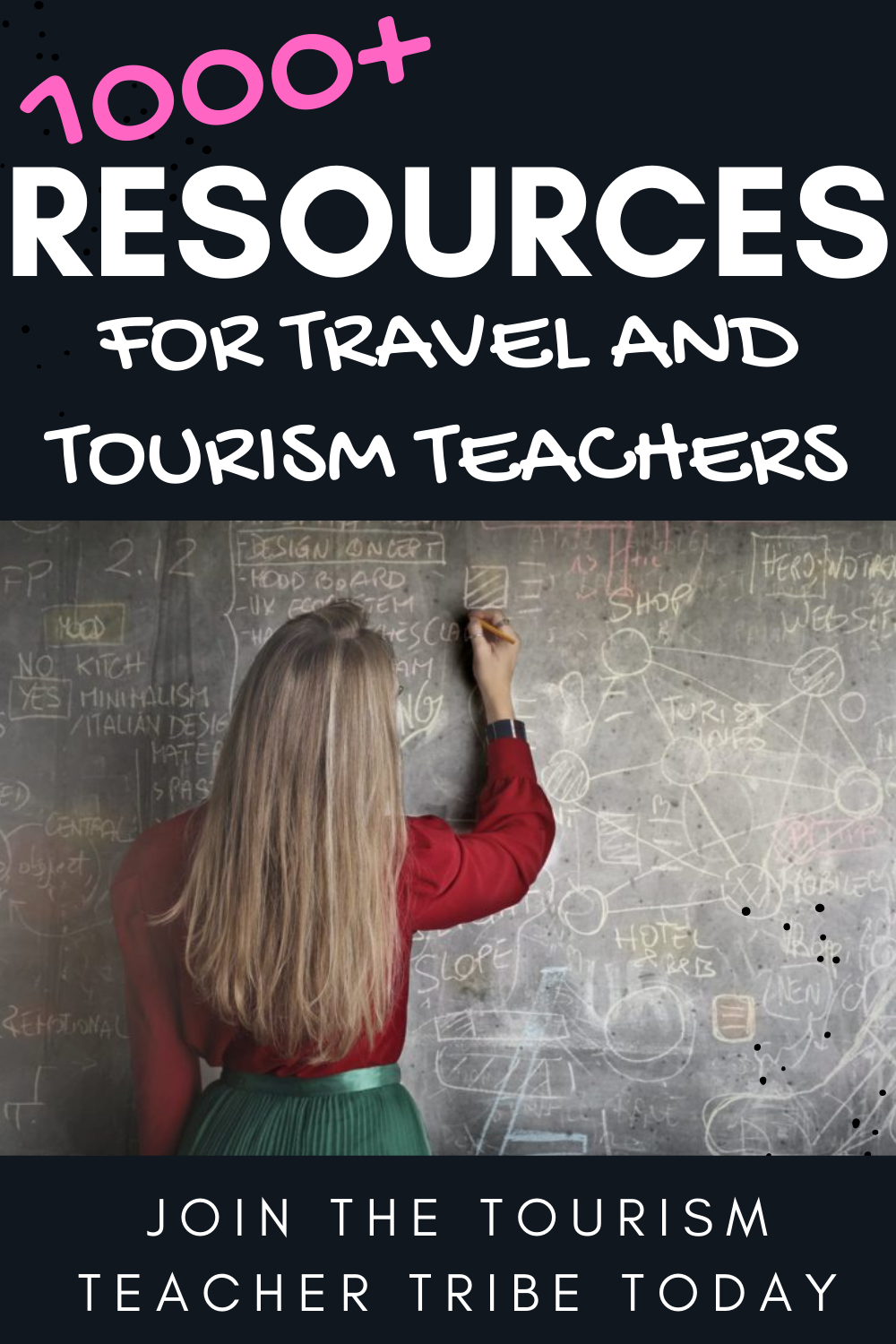 travel and tourism teaching resources